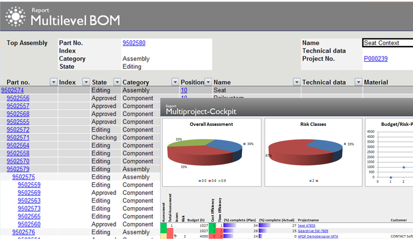 OpenPDM CCenter Reporting Functions