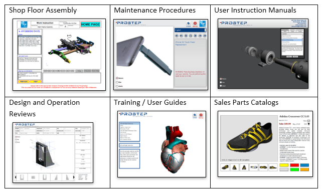 3D-PDF-Use-Case-Examples