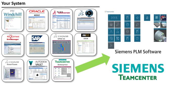 SIEMENS-Teamcenter-Migration