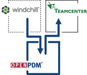 Windchill to Teamcenter Migration